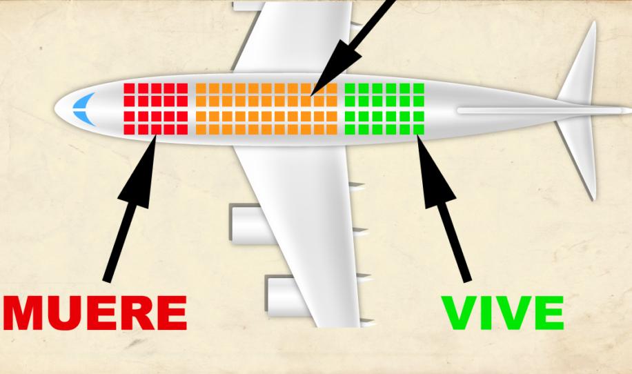 Te enseñamos a escoger el asiento más seguro en estos 6 medios de transporte!