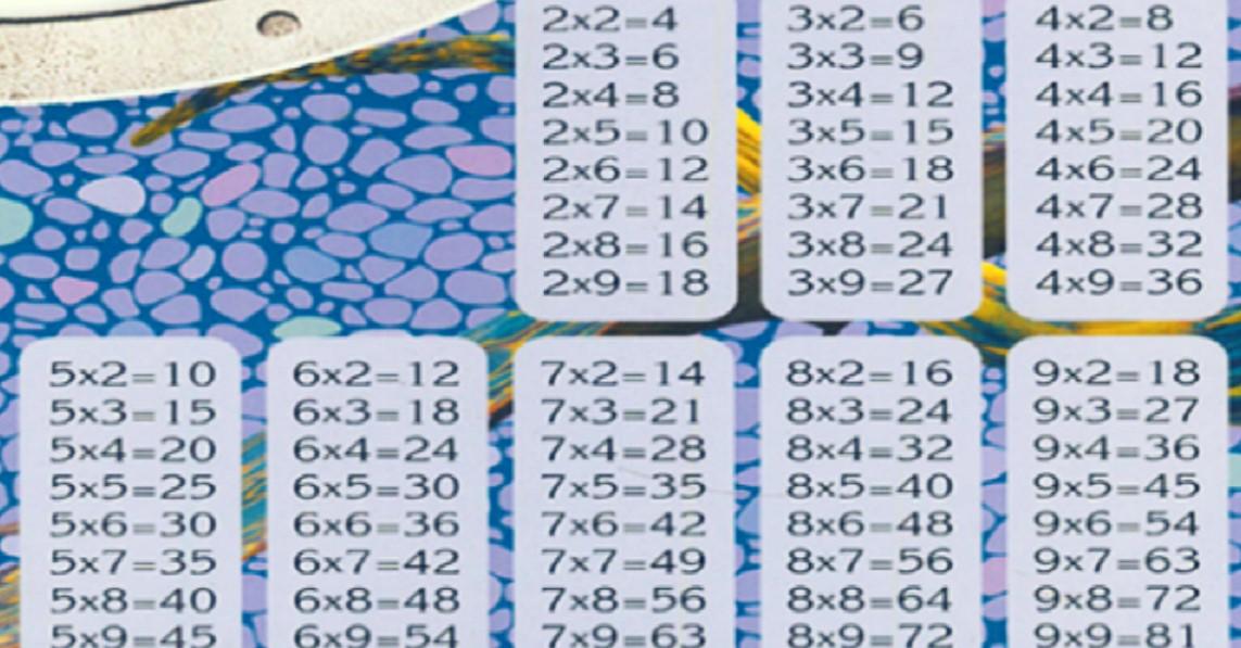 Un truco genial para que tus hijos aprendan a multiplicar de una forma rápida y eficaz